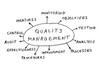 4-quality-management